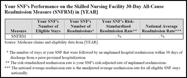 Where to find SNFRM in the CASPER Report