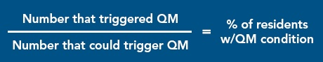 Number that triggered QM Divided by Number that could trigger QM equals % of residents with QM condition