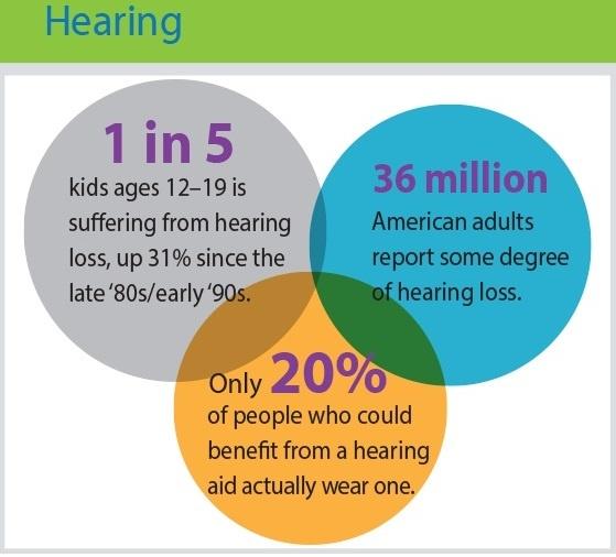 Hearing_Info_2014.jpg