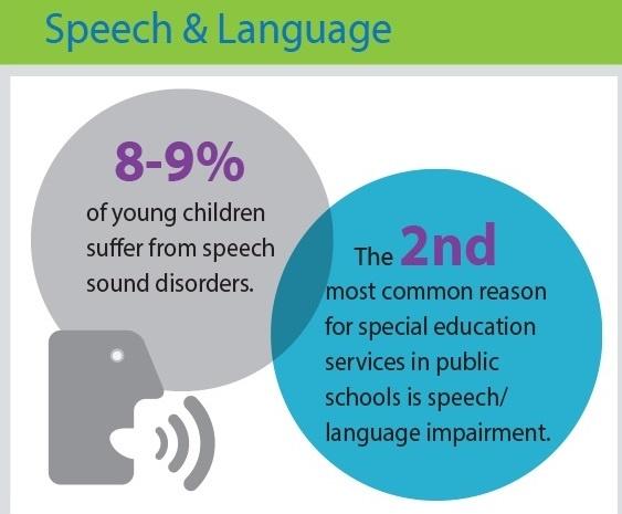 Speech_Info_2014.jpg